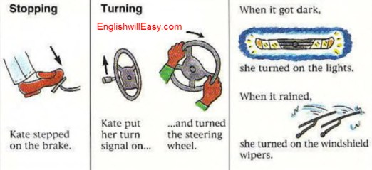 Operating a car English Picture Dictionary for Everyday Activities