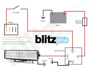 Blitzpro Hawk 21S LED Light Bar Group Buy | Page 34