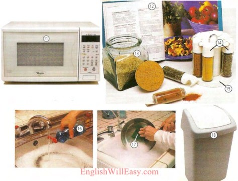 Kitchen - Housing - Photo Dictionary