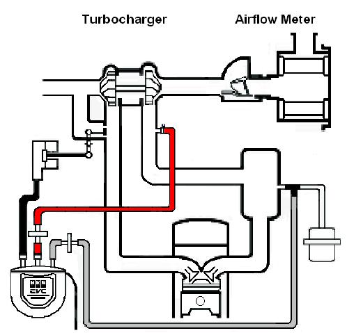 Mr Heater Thermostat Wiring Diagram