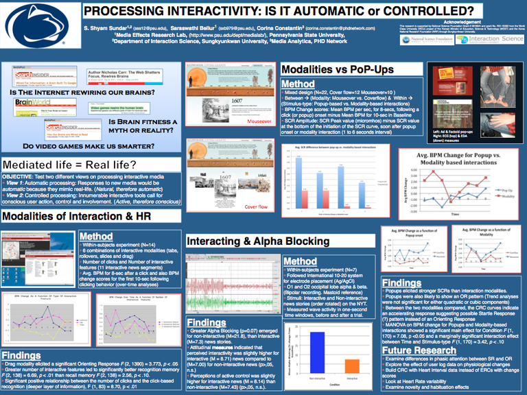 good research poster design