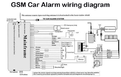 Car Alarms With Remote Start Reviews: Hot CAR ALARM WIRING