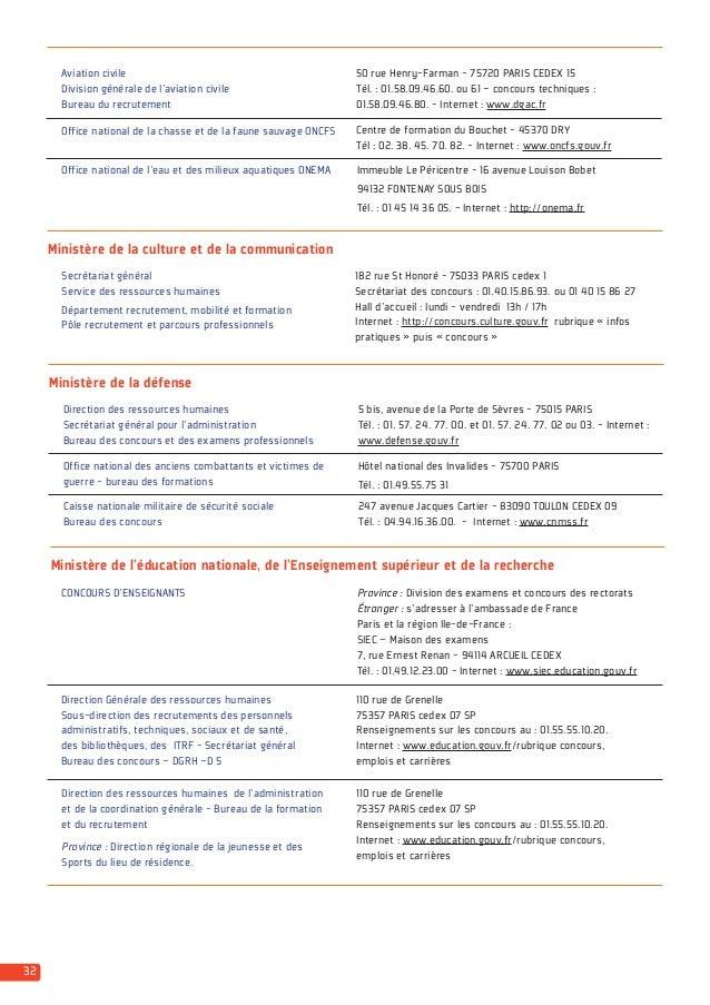 Lettre De Motivation Concours Adjoint Administratif Education Nationale Perodua L
