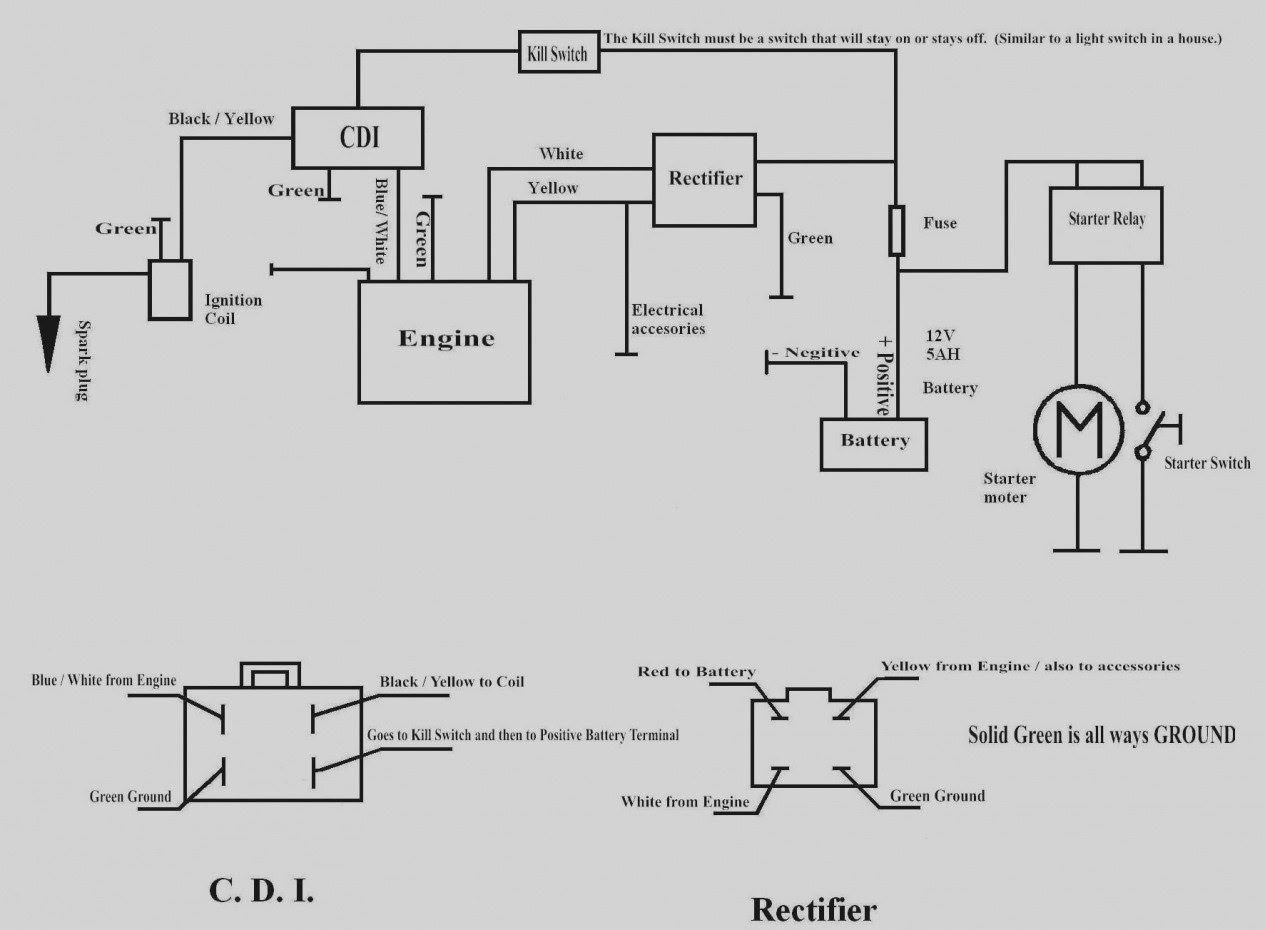 49cc pocket bike wiring diagram - stunning pocket bike wiring diagram ideas  everything you need to pocket bike diagram gas scooter - 2004 buick lesabre wiring  diagrams. - wiring diagram 7 pin  wiring diagram 7 pin