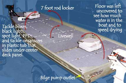 Ideas Homemade Weight Bench Plans Big Idea