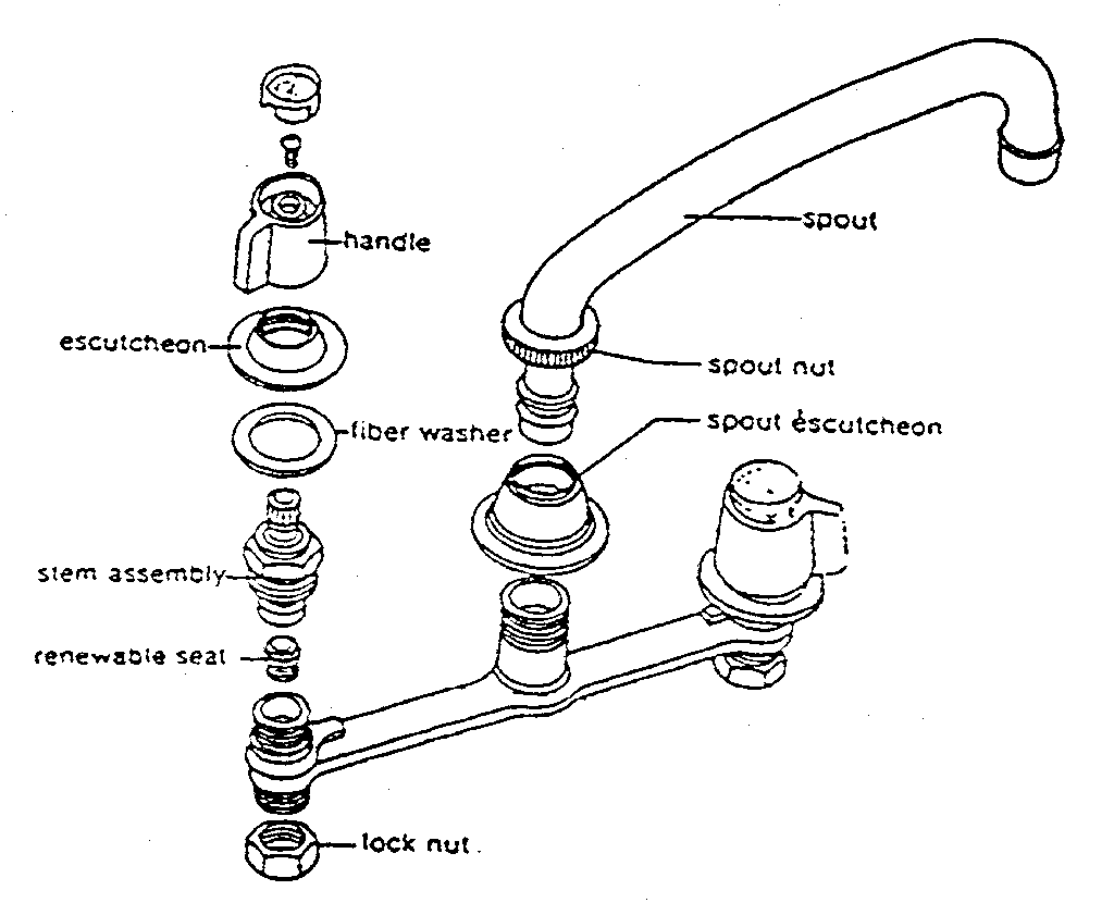 rv kitchen sink faucet replacement parts