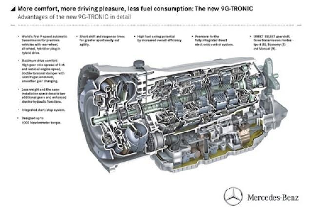 Mercedes-Benz-9G-Tronic-Gearbox-2[4]