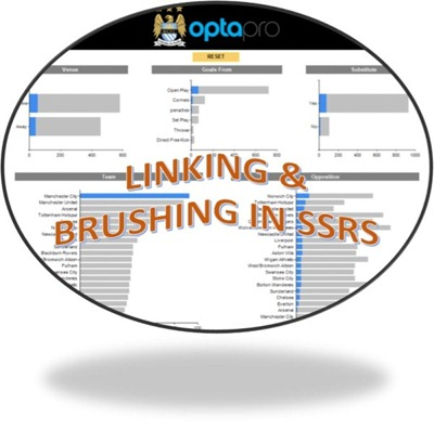 Linking and Brushing in SSRS