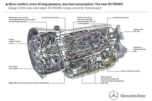 Mercedes-Benz-9G-Tronic-Gearbox-1[5]
