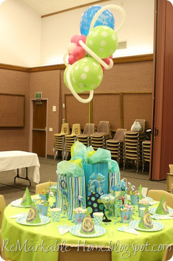 Lds Relief Society Birthday Party Ideas