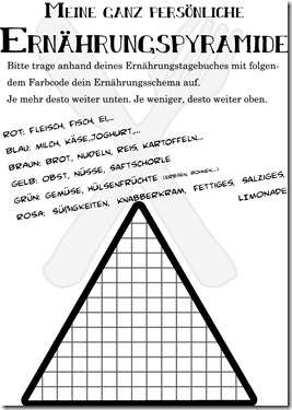 persönliche Pyramide