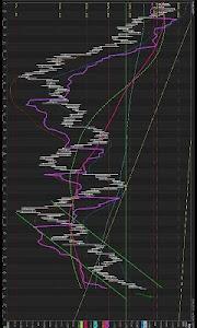 TRENDBOX™ Forex Cmdities Bonds screenshot 6