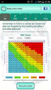 BMI Ideal weight and calories screenshot 10