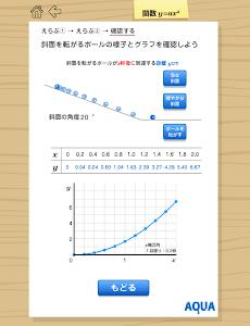 関数y=ax2 さわってうごく数学「AQUAアクア」 screenshot 3