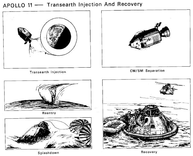 Inyección Transterrestre y Recuperación