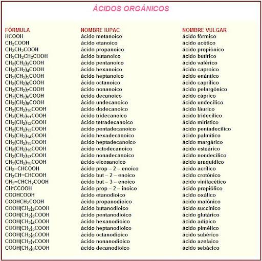 anuncios - Tabla Periodica De Los Elementos Quimicos Con Nombres En Latin