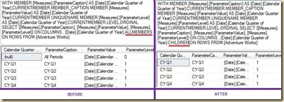 Altering the rep parameter dataset query