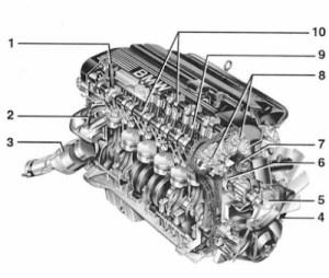 BMW engine diagram :: BMW 3 (E46) engine diagrams :: Part