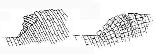 geotecnia, toppling, vuelco de estratos