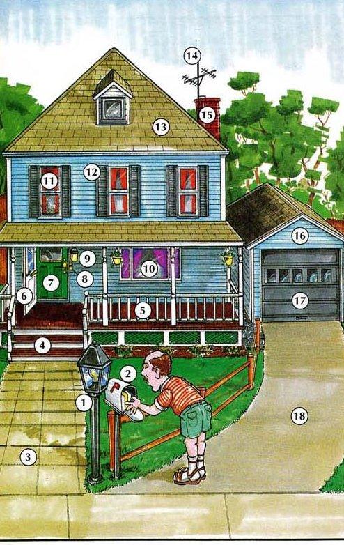 1 街灯、2。 メールボックス、3。 フロントウォーク4。 フロントステップ、5。 (正面)ポーチ、6。 嵐のドア7。 フロントドア、8。 ドアベル、9。 (前面)ライト10。 ウィンドウ、11。 (ウィンドウ)画面12。 シャッター、13。 屋根、14。 テレビアンテナ15 煙突、16。 ガレージ、17。 ガレージドア、18。 私道