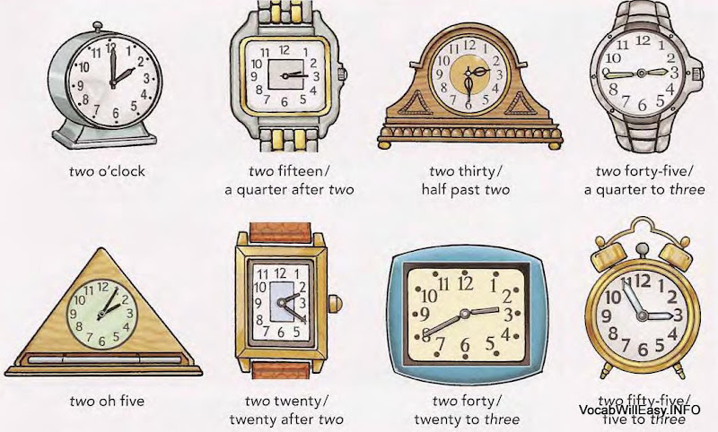 time 1 Tell the time dictionary children