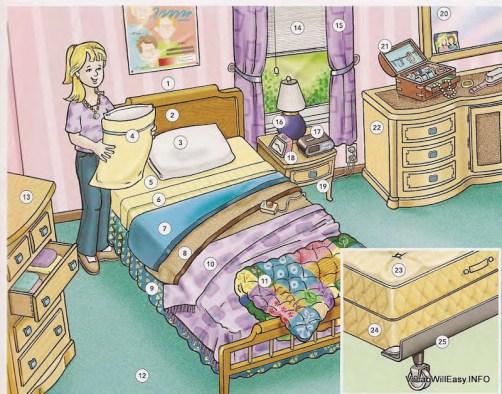 Diccionario del cuadro / lugar / dormitorio