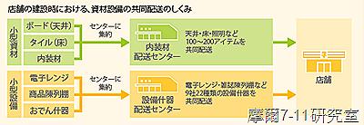 2009-11-08 14 12 54
