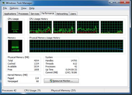 MediaPlayer.CoreAVC.CPU