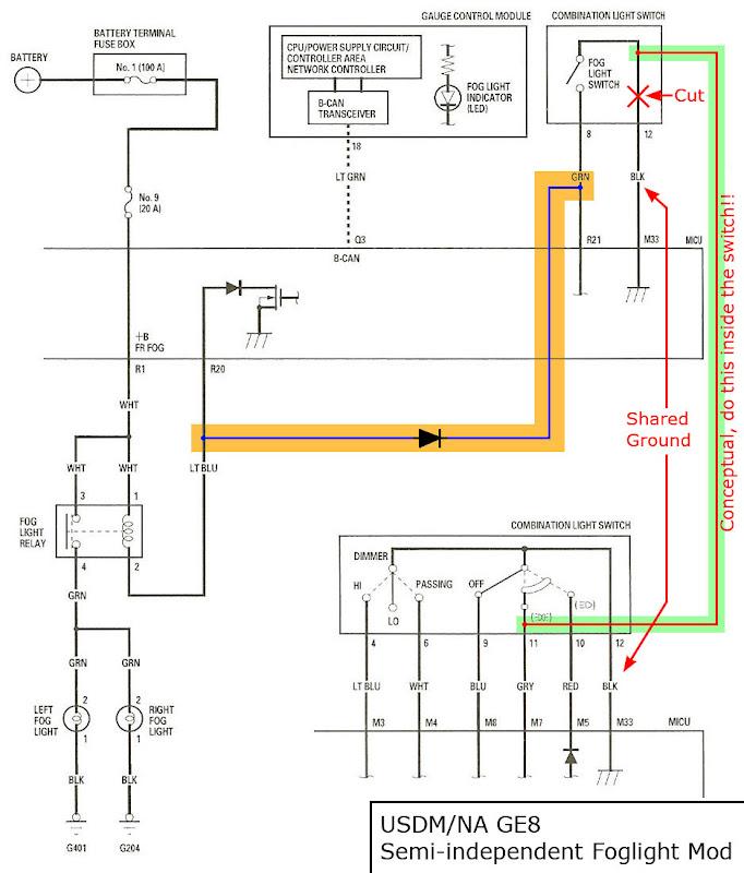 Fancy intermediate switch wiring diagram picture collection schneider intermediate switch wiring diagram efcaviation cheapraybanclubmaster Images