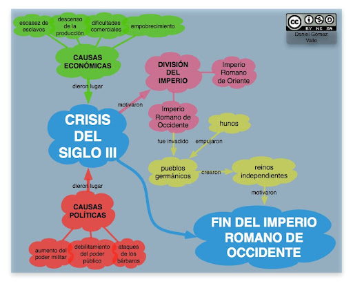 crisis siglo III fin imperio romano occidente