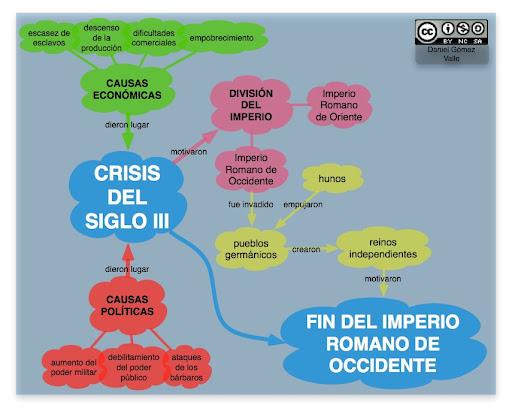 crisis siglo III fin imperio romano occidente