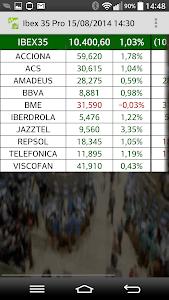 Ibex 35 Pro screenshot 5