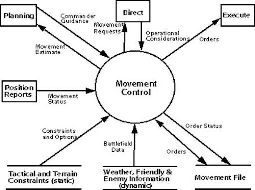 Context diagram sam ashok context diagram ccuart Images