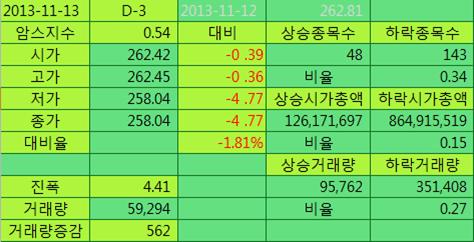 2013-11-13 상세