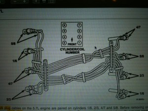 04 Dodge Ram 1500 Hemi Ignitoin Wire Diagram : 44 Wiring Diagram Images  Wiring Diagrams | Home