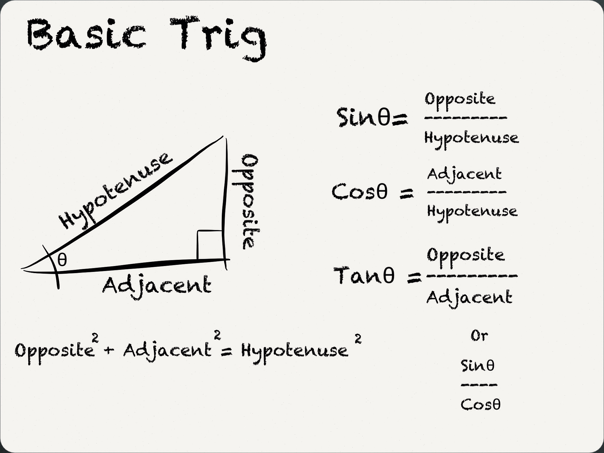Images About Trigonometry
