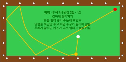 리버스샷 응용 3