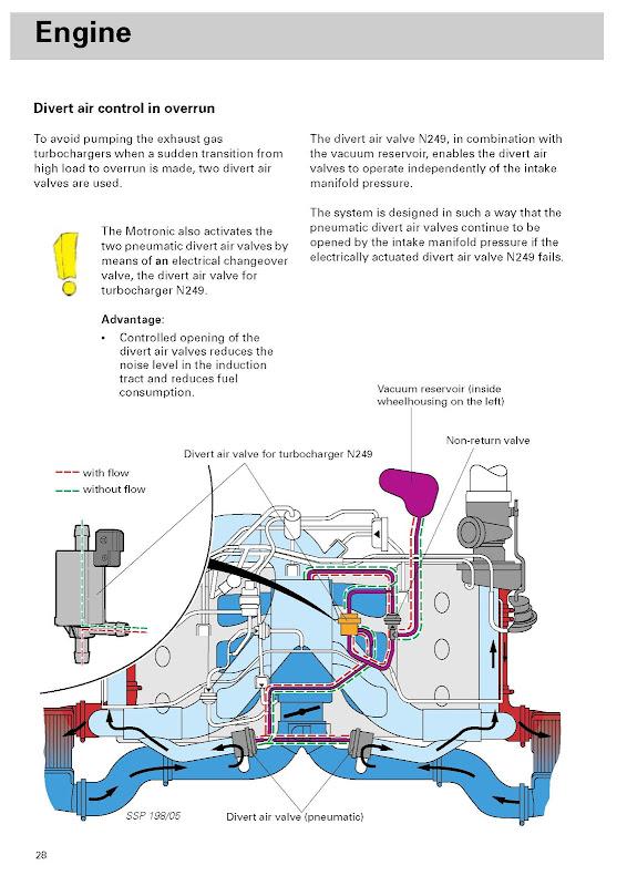 2002 Engine Info Audi A4 30