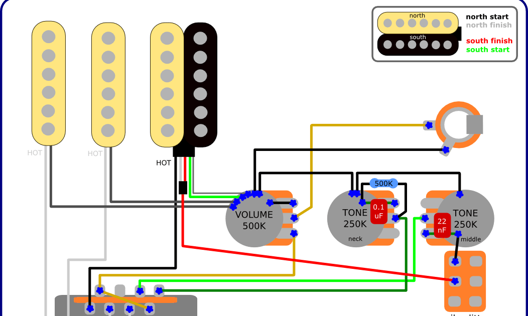 Diagrams And Tips: Fat Strat Mod