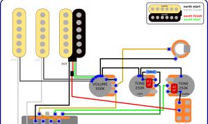 The Guitar Wiring Blog  diagrams and tips: Fat Strat Mod (Fender  Charvel)