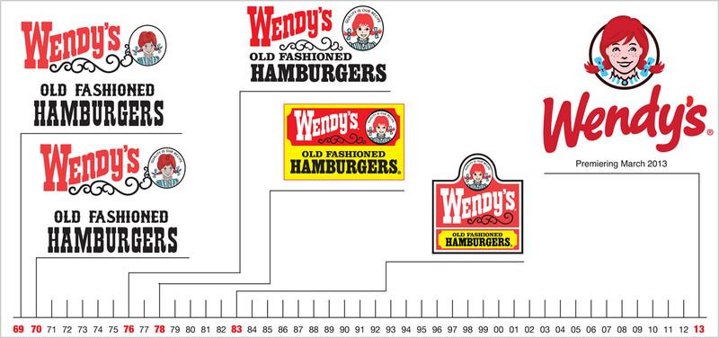 *溫蒂漢堡換模樣:Wendy's Gets A New Logo 2