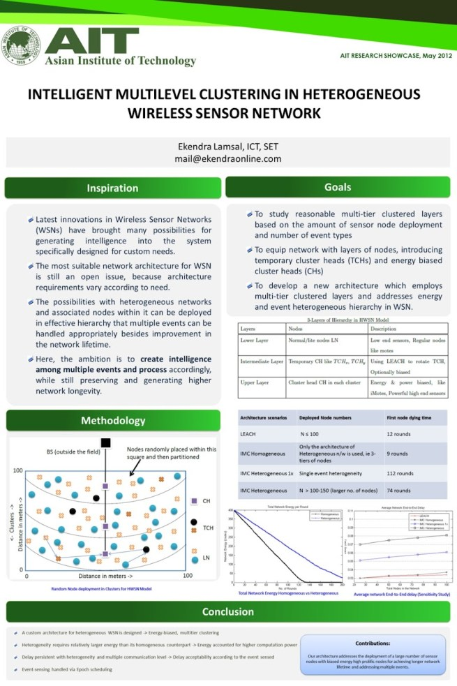 """Poster presentation on my thesis research entitled """"Intelligent Multilevel Clustering in Heterogeneous Wireless Sensor Network"""" - for more visit http://ekendraonline.com/thesis/poster-presentation/"""
