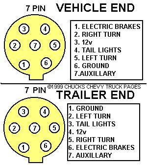 S10 Right Turn Signal Problem  S10 Forum