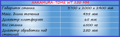 the characteristics of the NAKAMURA-TOME WT 250 MM