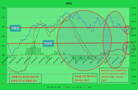 2013-12-18 VPCI