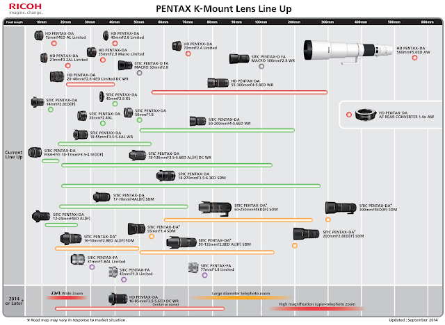 Pentax Kマウントレンズロードマップ 2014年9月版