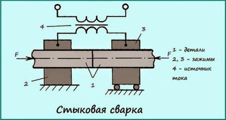 butt Slavka
