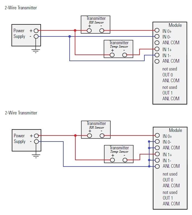 Ge Programmable Logic Controller