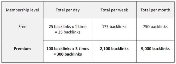 SocialMonkee Bookmarking Backlink