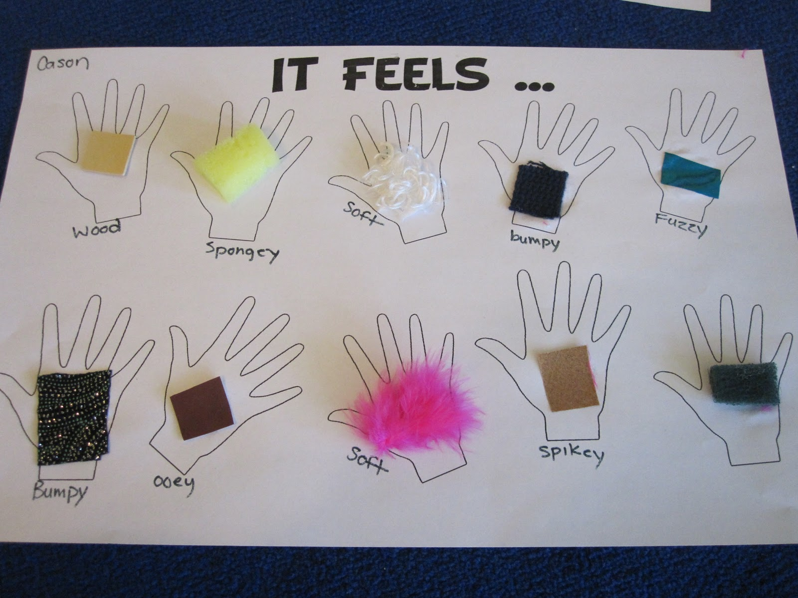 Materials For Ks1 And Ks2 Children
